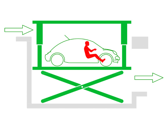 Ascensore per Auto a Pantografo