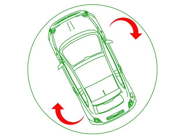 Piattaforma girevole per auto
