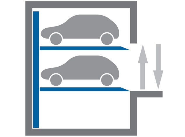 Sistemi di Parcheggio Automatici