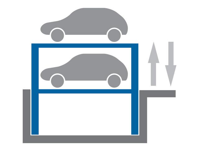 Sistemi di Parcheggio Automatizzati